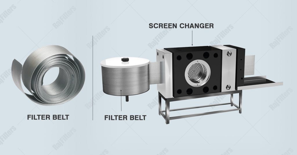 Image of Continuous Filter Belt