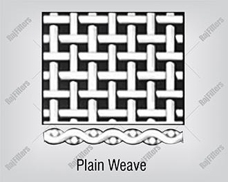 Plain Weave