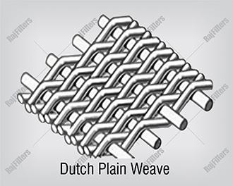 Dutch Plain Weave