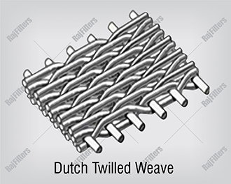 Dutch Twilled Weave